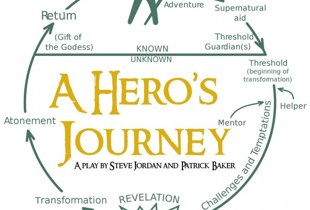 The Hero's Journey Video
